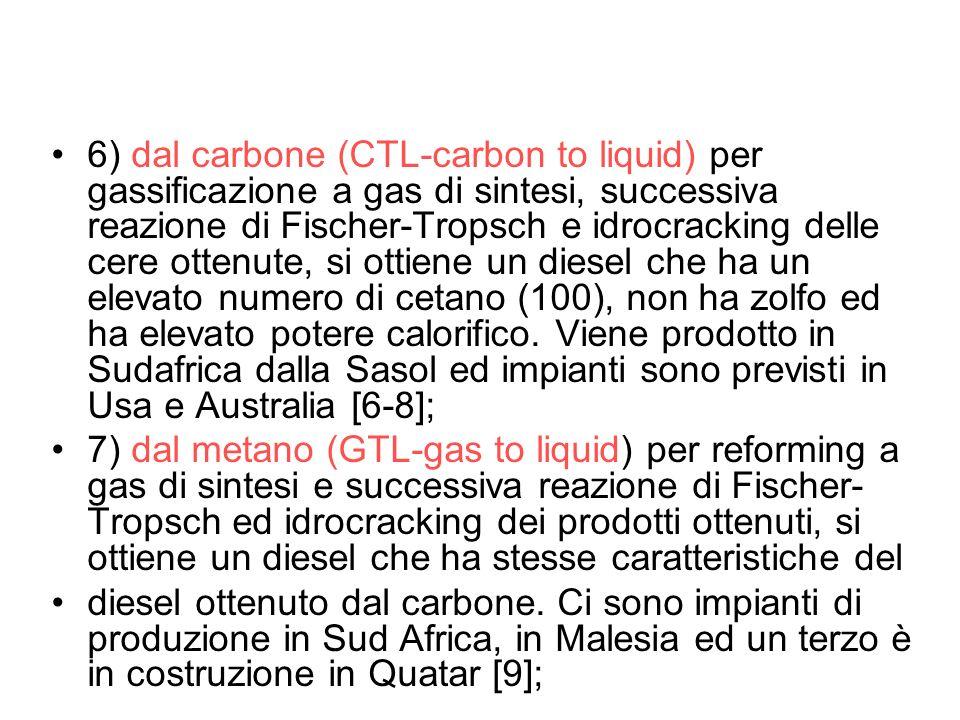 6) dal carbone (CTL-carbon to liquid) per gassificazione a gas di sintesi, successiva reazione di Fischer-Tropsch e idrocracking delle cere ottenute, si ottiene un diesel che ha un elevato numero di cetano (100), non ha zolfo ed ha elevato potere calorifico. Viene prodotto in Sudafrica dalla Sasol ed impianti sono previsti in Usa e Australia [6-8];